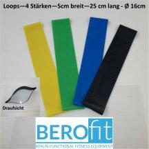 Berofit Loops in 4 resistance levels